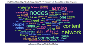 WordCloud for koutropoulos
